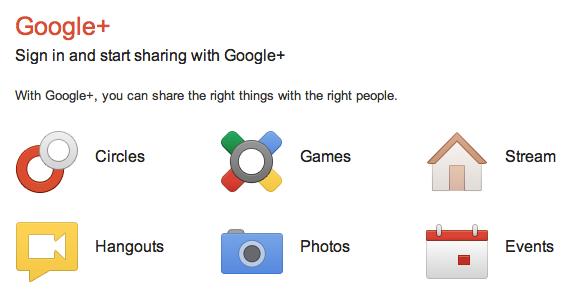 googleplusfeatures